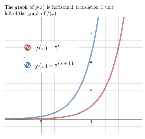 https://ccssmathanswers.com/wp-content/uploads/2021/02/Big-idea-math-Algerbra-2-chapter-6-Exponential-and-Logarithmic-Functions-exercise-6.4-12.jpg