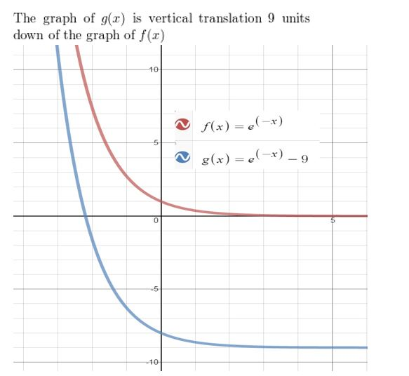 https://ccssmathanswers.com/wp-content/uploads/2021/02/Big-idea-math-Algerbra-2-chapter-6-Exponential-and-Logarithmic-Functions-exercise-6.4-14.jpg
