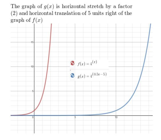 https://ccssmathanswers.com/wp-content/uploads/2021/02/Big-idea-math-Algerbra-2-chapter-6-Exponential-and-Logarithmic-Functions-exercise-6.4-20.jpg