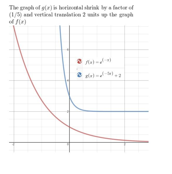 https://ccssmathanswers.com/wp-content/uploads/2021/02/Big-idea-math-Algerbra-2-chapter-6-Exponential-and-Logarithmic-Functions-exercise-6.4-22.jpg