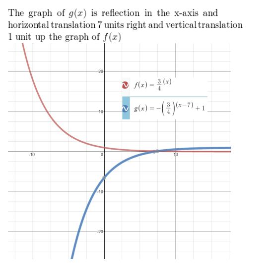 https://ccssmathanswers.com/wp-content/uploads/2021/02/Big-idea-math-Algerbra-2-chapter-6-Exponential-and-Logarithmic-Functions-exercise-6.4-24.jpg