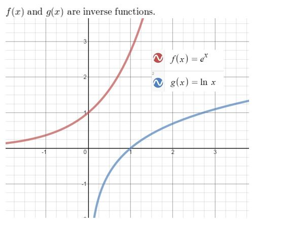 https://ccssmathanswers.com/wp-content/uploads/2021/02/Big-idea-math-Algerbra-2-chapter-6-Exponential-and-Logarithmic-Functions-exercise-6.4-52.jpg