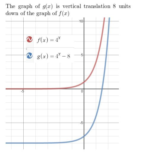 https://ccssmathanswers.com/wp-content/uploads/2021/02/Big-idea-math-Algerbra-2-chapter-6-Exponential-and-Logarithmic-Functions-exercise-6.4-8.jpg