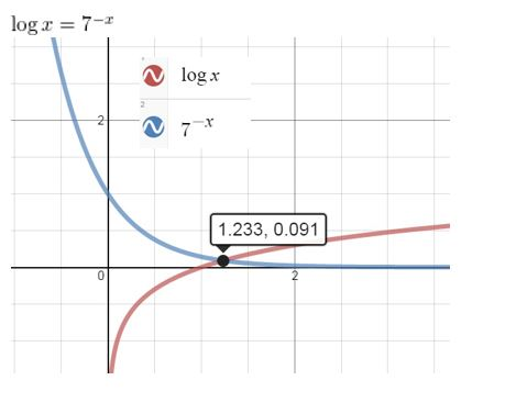 https://ccssmathanswers.com/wp-content/uploads/2021/02/Big-idea-math-Algerbra-2-chapter-6-Exponential-and-Logarithmic-Functions-exercise-6.6-60.jpg