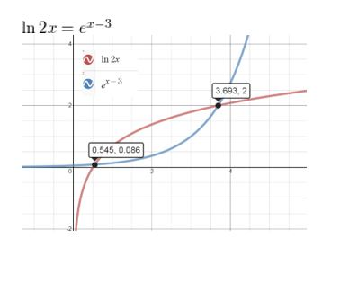 https://ccssmathanswers.com/wp-content/uploads/2021/02/Big-idea-math-Algerbra-2-chapter-6-Exponential-and-Logarithmic-Functions-exercise-6.6-62.jpg