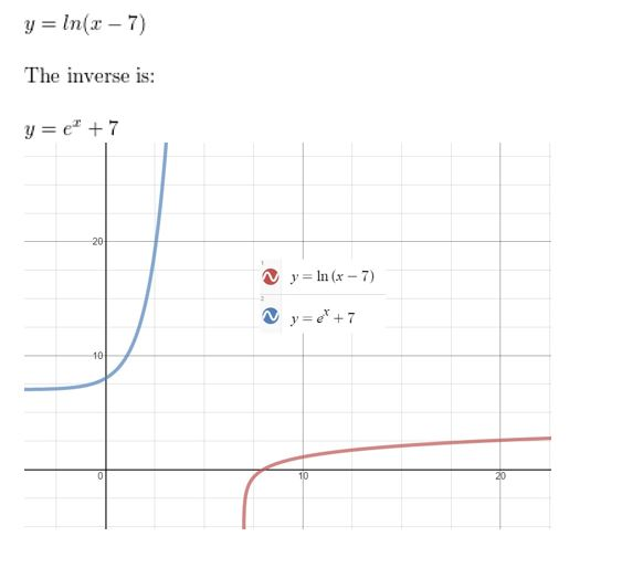 https://ccssmathanswers.com/wp-content/uploads/2021/02/Big-idea-math-Algerbra-2-chapter-6-Exponential-and-Logarithmic-Functions-quiz-exercise-6.1-6.4-19.jpg