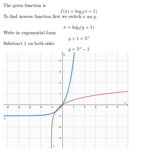 https://ccssmathanswers.com/wp-content/uploads/2021/02/Big-idea-math-Algerbra-2-chapter-6-Exponential-and-Logarithmic-Functions-quiz-exercise-6.1-6.4-20.jpg