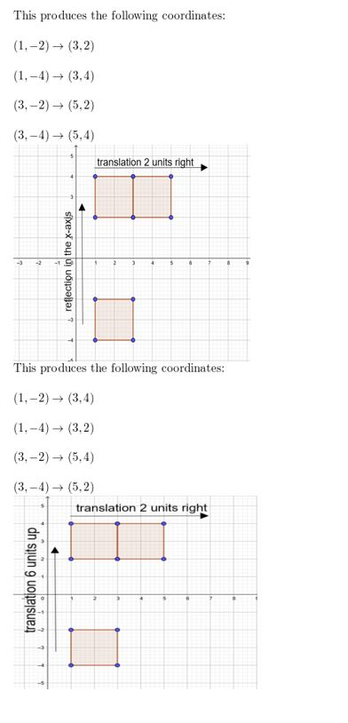 https://ccssmathanswers.com/wp-content/uploads/2021/02/Big-idea-math-algerbra-2-chapter-1-linear-functions-Exercise-1.1-1.jpg