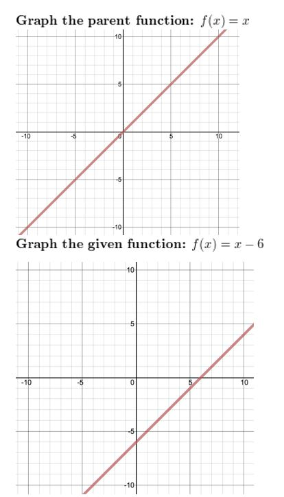 https://ccssmathanswers.com/wp-content/uploads/2021/02/Big-idea-math-algerbra-2-chapter-1-linear-functions-Exercise-1.1-10.jpg