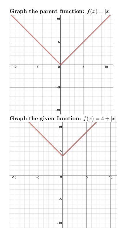 https://ccssmathanswers.com/wp-content/uploads/2021/02/Big-idea-math-algerbra-2-chapter-1-linear-functions-Exercise-1.1-14.jpg
