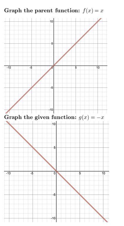https://ccssmathanswers.com/wp-content/uploads/2021/02/Big-idea-math-algerbra-2-chapter-1-linear-functions-Exercise-1.1-16.jpg