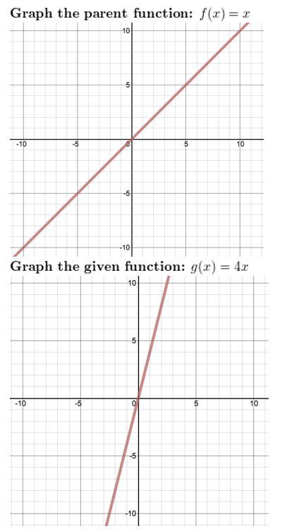 https://ccssmathanswers.com/wp-content/uploads/2021/02/Big-idea-math-algerbra-2-chapter-1-linear-functions-Exercise-1.1-20.jpg