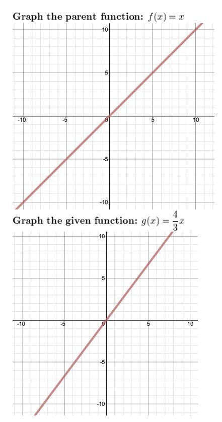 https://ccssmathanswers.com/wp-content/uploads/2021/02/Big-idea-math-algerbra-2-chapter-1-linear-functions-Exercise-1.1-24.jpg