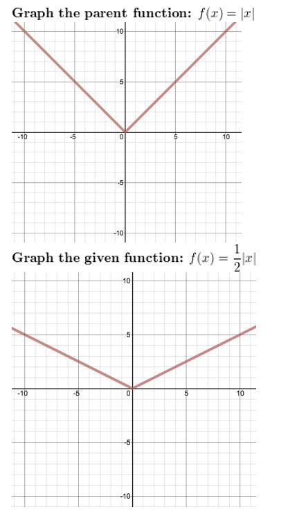 https://ccssmathanswers.com/wp-content/uploads/2021/02/Big-idea-math-algerbra-2-chapter-1-linear-functions-Exercise-1.1-26.jpg