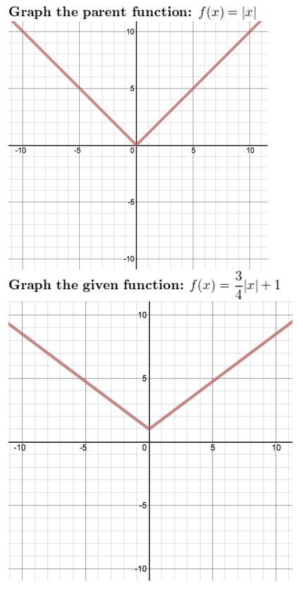 https://ccssmathanswers.com/wp-content/uploads/2021/02/Big-idea-math-algerbra-2-chapter-1-linear-functions-Exercise-1.1-30.jpg