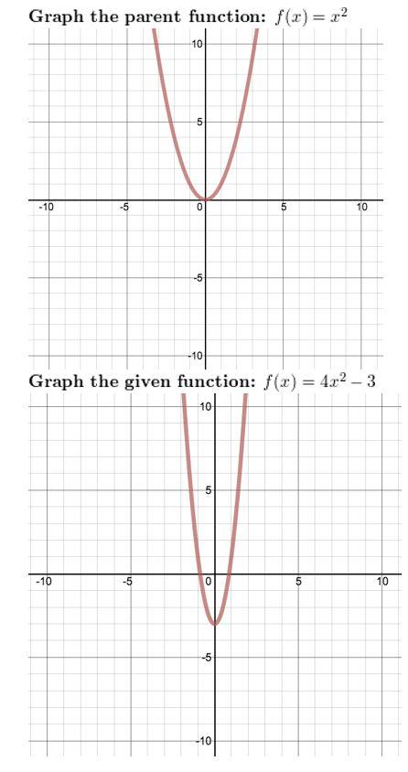 https://ccssmathanswers.com/wp-content/uploads/2021/02/Big-idea-math-algerbra-2-chapter-1-linear-functions-Exercise-1.1-32.jpg
