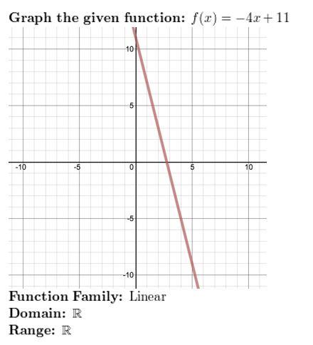 https://ccssmathanswers.com/wp-content/uploads/2021/02/Big-idea-math-algerbra-2-chapter-1-linear-functions-Exercise-1.1-42.jpg