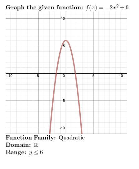 https://ccssmathanswers.com/wp-content/uploads/2021/02/Big-idea-math-algerbra-2-chapter-1-linear-functions-Exercise-1.1-44.jpg