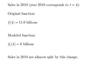https://ccssmathanswers.com/wp-content/uploads/2021/02/Big-idea-math-algerbra-2-chapter-1-linear-functions-Exercise-1.2-36.aJPG_.jpg