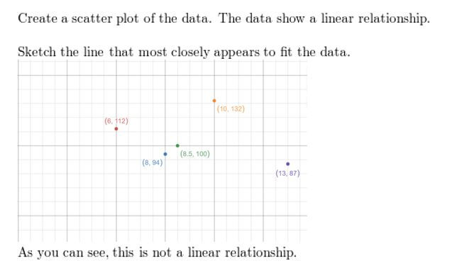 https://ccssmathanswers.com/wp-content/uploads/2021/02/Big-idea-math-algerbra-2-chapter-1-linear-functions-Exercise-1.3-16.jpg
