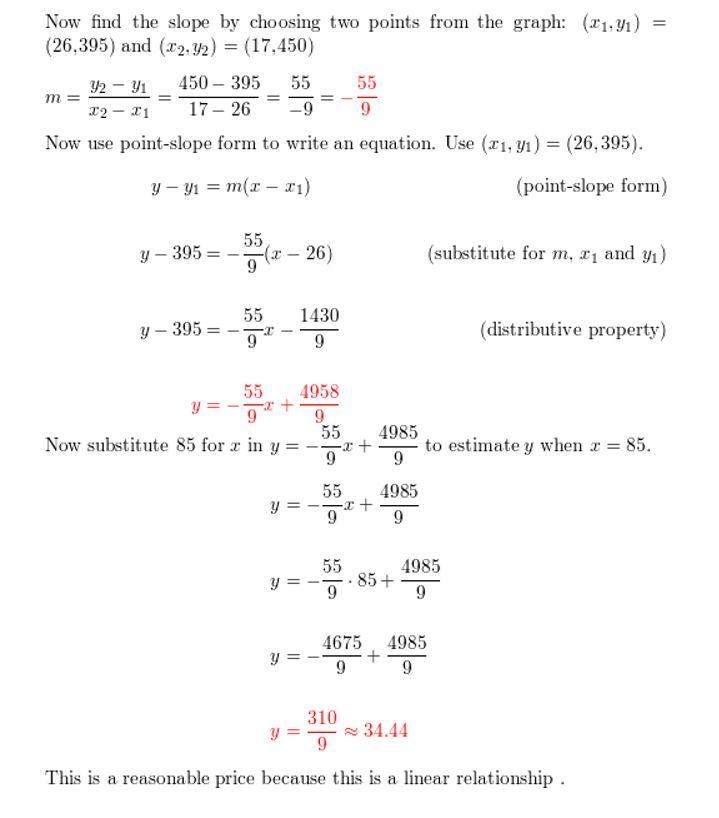 https://ccssmathanswers.com/wp-content/uploads/2021/02/Big-idea-math-algerbra-2-chapter-1-linear-functions-Exercise-1.3-18a.jpg