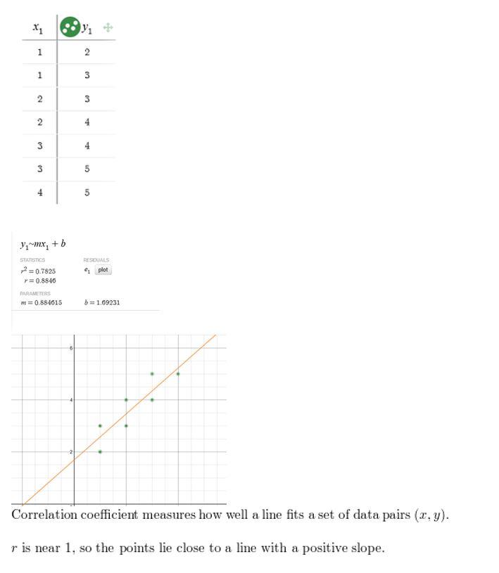 https://ccssmathanswers.com/wp-content/uploads/2021/02/Big-idea-math-algerbra-2-chapter-1-linear-functions-Exercise-1.3-20.jpg