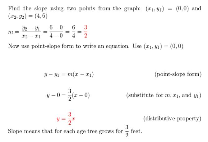 https://ccssmathanswers.com/wp-content/uploads/2021/02/Big-idea-math-algerbra-2-chapter-1-linear-functions-Exercise-1.3-6.jpg