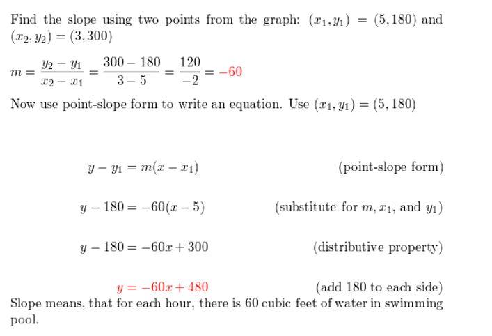 https://ccssmathanswers.com/wp-content/uploads/2021/02/Big-idea-math-algerbra-2-chapter-1-linear-functions-Exercise-1.3-8-1.jpg