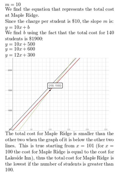https://ccssmathanswers.com/wp-content/uploads/2021/02/Big-idea-math-algerbra-2-chapter-1-linear-functions-Monitoring-Progress-Exercise-1.3-2.jpg