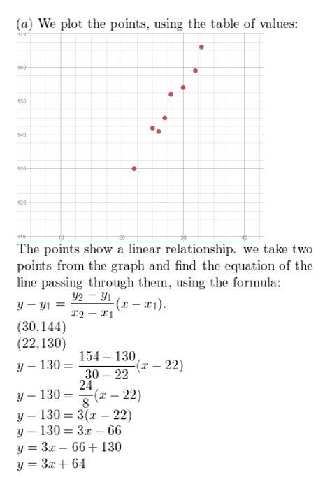 https://ccssmathanswers.com/wp-content/uploads/2021/02/Big-idea-math-algerbra-2-chapter-1-linear-functions-Monitoring-Progress-Exercise-1.3-3-1.jpg