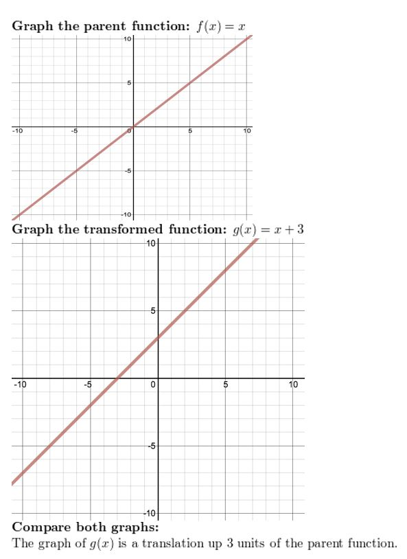 https://ccssmathanswers.com/wp-content/uploads/2021/02/Big-idea-math-algerbra-2-chapter-1-linear-functions-Monitoring-progress-1.1-2.jpg