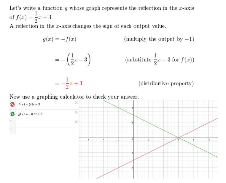 https://ccssmathanswers.com/wp-content/uploads/2021/02/Big-idea-math-algerbra-2-chapter-1-linear-functions-Monitoring-progress-1.2-12.jpg