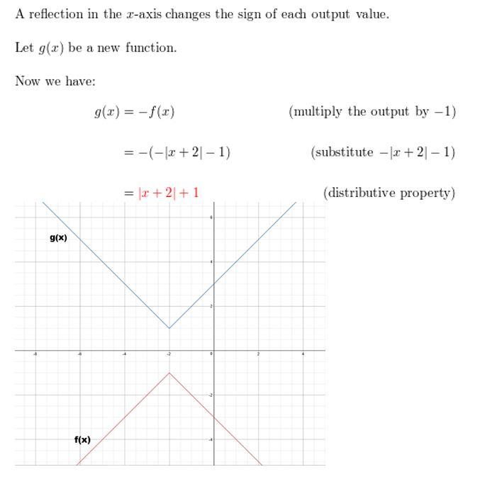 https://ccssmathanswers.com/wp-content/uploads/2021/02/Big-idea-math-algerbra-2-chapter-1-linear-functions-Monitoring-progress-1.2-3.jpg