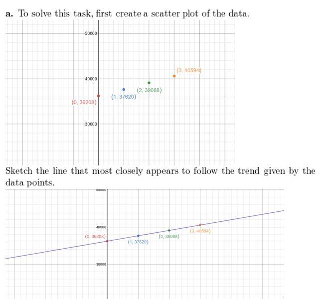 https://ccssmathanswers.com/wp-content/uploads/2021/02/Big-idea-math-algerbra-2-chapter-1-linear-functions-assessments-2.jpg