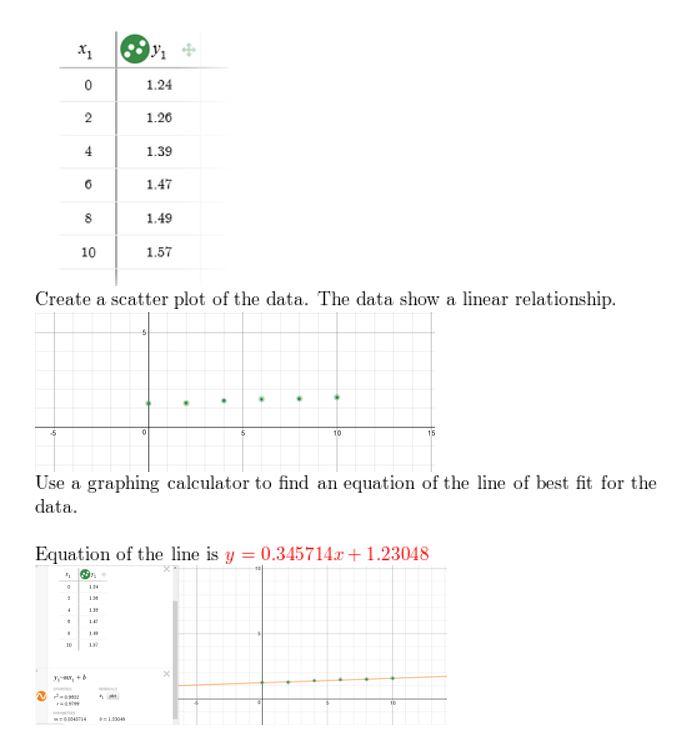 https://ccssmathanswers.com/wp-content/uploads/2021/02/Big-idea-math-algerbra-2-chapter-1-linear-functions-chapter-review-10.jpg