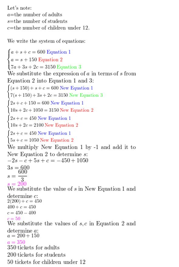 https://ccssmathanswers.com/wp-content/uploads/2021/02/Big-idea-math-algerbra-2-chapter-1-linear-functions-chapter-review-18.jpg