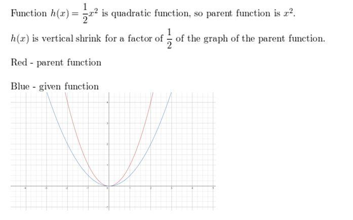 https://ccssmathanswers.com/wp-content/uploads/2021/02/Big-idea-math-algerbra-2-chapter-1-linear-functions-chapter-review-3.jpg