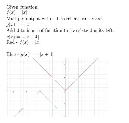https://ccssmathanswers.com/wp-content/uploads/2021/02/Big-idea-math-algerbra-2-chapter-1-linear-functions-chapter-review-7.jpg