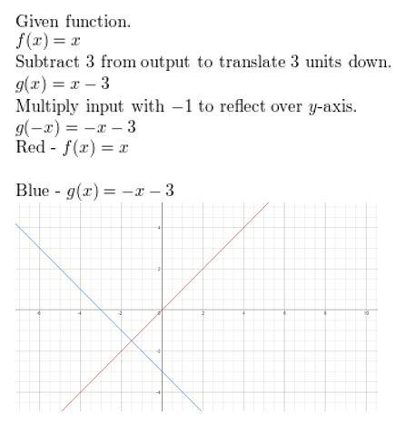 https://ccssmathanswers.com/wp-content/uploads/2021/02/Big-idea-math-algerbra-2-chapter-1-linear-functions-chapter-review-9.jpg