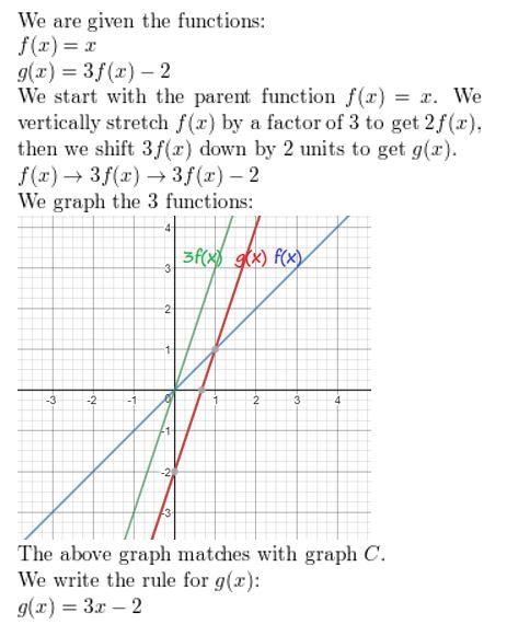 https://ccssmathanswers.com/wp-content/uploads/2021/02/Big-idea-math-algerbra-2-chapter-1-linear-functions-chapter-test-.10JPG.jpg