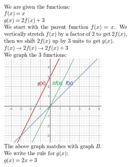 https://ccssmathanswers.com/wp-content/uploads/2021/02/Big-idea-math-algerbra-2-chapter-1-linear-functions-chapter-test-9.jpg