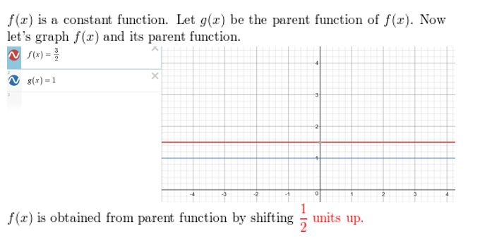 https://ccssmathanswers.com/wp-content/uploads/2021/02/Big-idea-math-algerbra-2-chapter-1-linear-functions-quiz-Exercise-1.11.2-4JPG.jpg