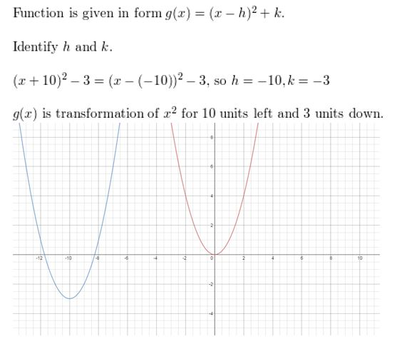 https://ccssmathanswers.com/wp-content/uploads/2021/02/Big-idea-math-algerbra-2-chapter-2-quadratic-functions-Exercise-2.1-12.jpg