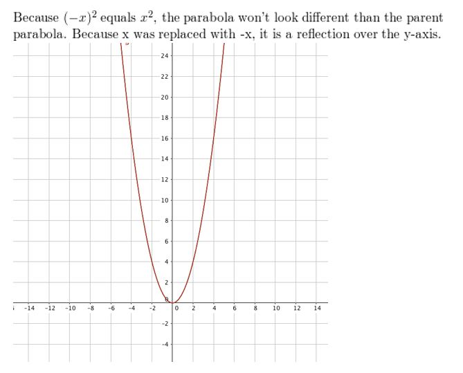 https://ccssmathanswers.com/wp-content/uploads/2021/02/Big-idea-math-algerbra-2-chapter-2-quadratic-functions-Exercise-2.1-18.jpg