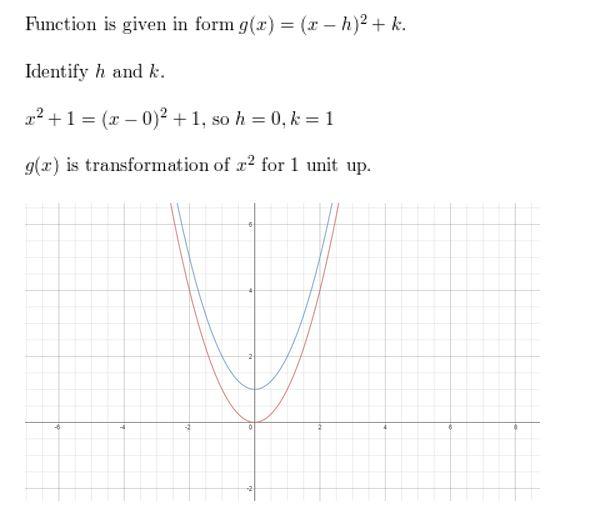 https://ccssmathanswers.com/wp-content/uploads/2021/02/Big-idea-math-algerbra-2-chapter-2-quadratic-functions-Exercise-2.1-4.jpg