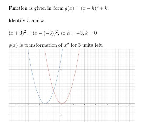 https://ccssmathanswers.com/wp-content/uploads/2021/02/Big-idea-math-algerbra-2-chapter-2-quadratic-functions-Exercise-2.1-8.jpg