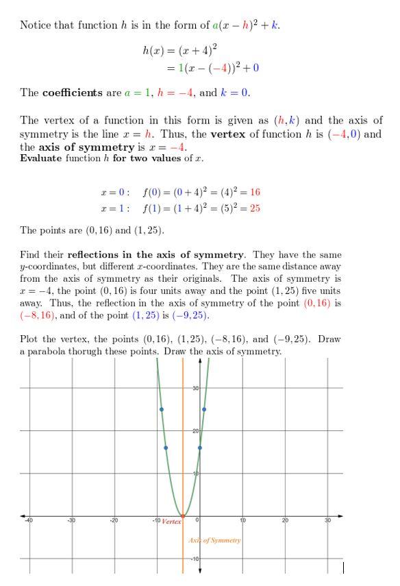https://ccssmathanswers.com/wp-content/uploads/2021/02/Big-idea-math-algerbra-2-chapter-2-quadratic-functions-Exercise-2.2-4.jpg