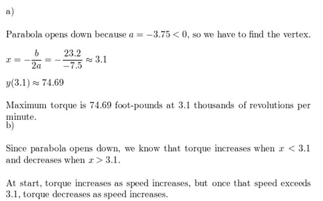 https://ccssmathanswers.com/wp-content/uploads/2021/02/Big-idea-math-algerbra-2-chapter-2-quadratic-functions-Exercise-2.2-50.jpg
