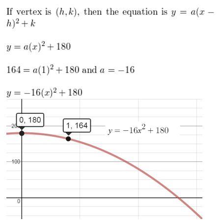 https://ccssmathanswers.com/wp-content/uploads/2021/02/Big-idea-math-algerbra-2-chapter-2-quadratic-functions-Exercise-2.4-18.jpg