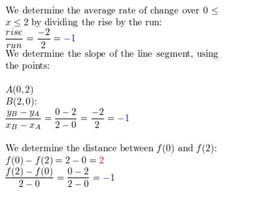 https://ccssmathanswers.com/wp-content/uploads/2021/02/Big-idea-math-algerbra-2-chapter-2-quadratic-functions-Exercise-2.4-2.jpg